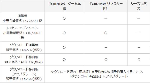 CoD:IW