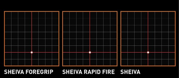sheiva