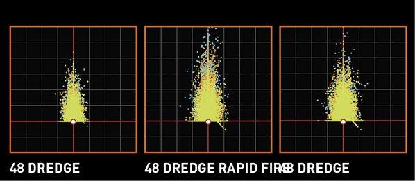 48dredge